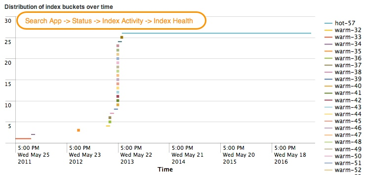 Example Search Index Health.jpg